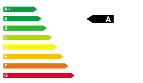 Das Modell hat CO2-Effizienz-Klasse A