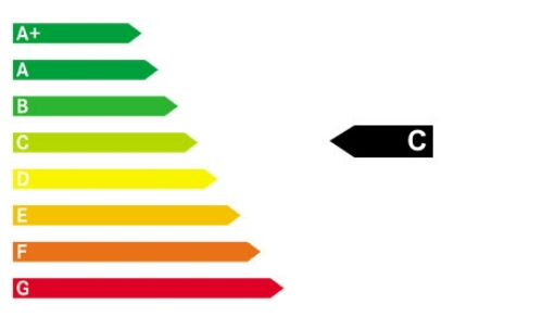 Das Modell hat CO2-Effizienz-Klasse C