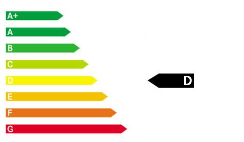 Das Modell hat CO2-Effizienz-Klasse D