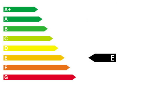 Das Modell hat CO2-Effizienz-Klasse E