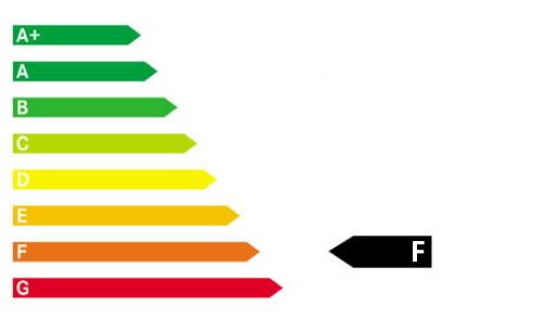 Das Modell hat CO2-Effizienz-Klasse F